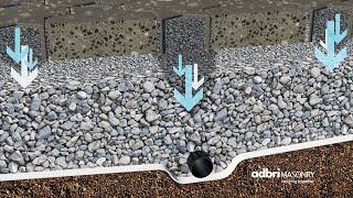 Permeable Paving Solutions thumbnail