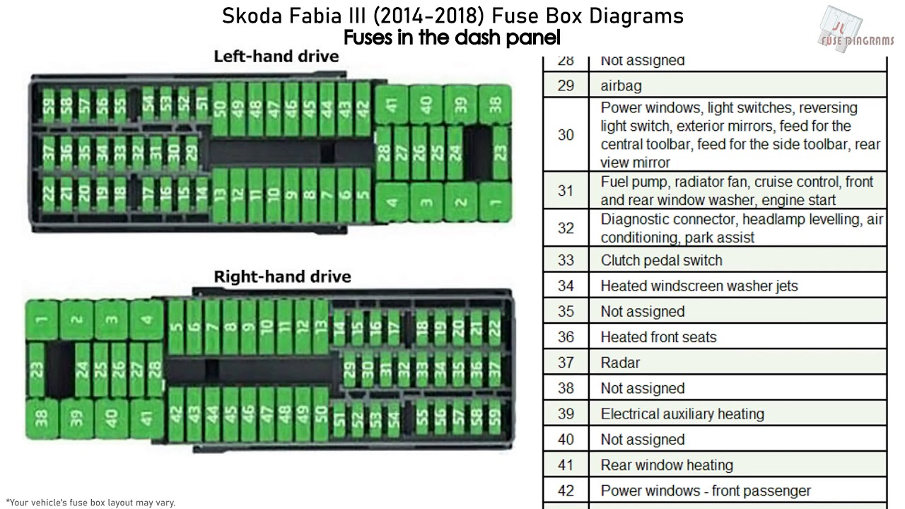 Skoda Fabia III 40 40 Fuse Box Diagrams