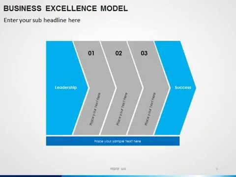 Business Excellence Model Powerpoint Presentation Youtube