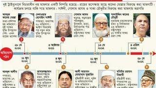 Bangladesh War Crimes Trial: Bachchu Razakar Death Sentence UK Welsh Bangla TV News