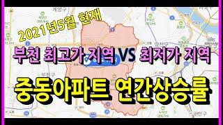 부천 아파트 최고가 지역과 최저가 지역// 중동 아파트…