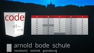Tabellen mit HTML und CSS (Struktur und Design einer Webseite)