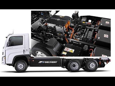 Conheça AGORA NoVo 408 CV e-Delivery 100% ELÉTRICO 11 e 14 Toneladas Volkswagen......... olhocerto