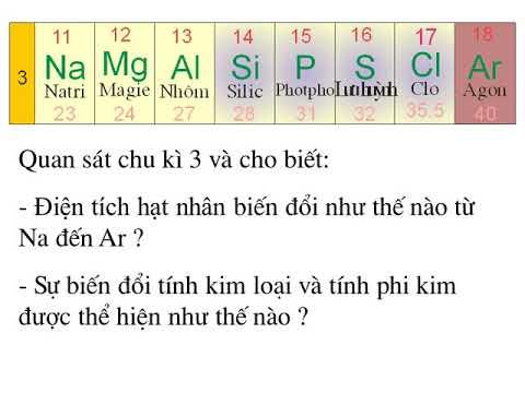 Hóa học 9 bài 31 sơ lược bản tuần hoàn nguyên tố hóa học