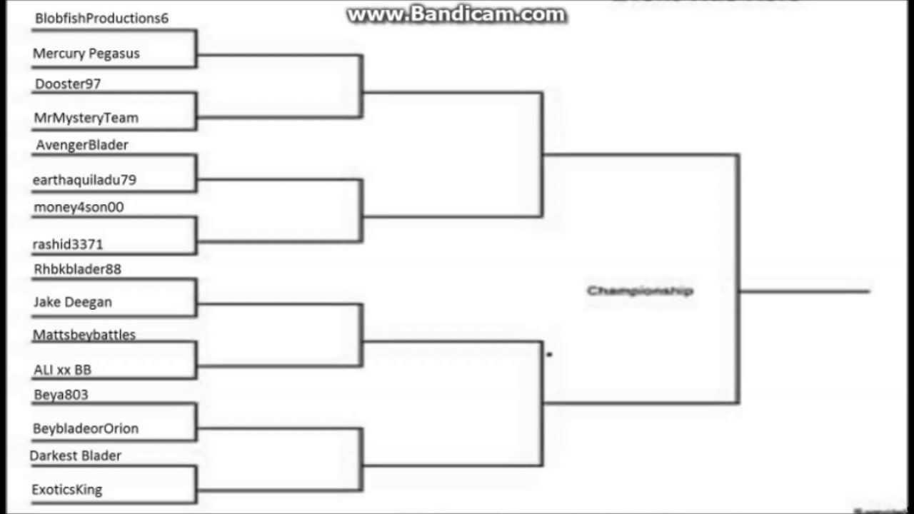 Uncustom Beyblade Tournament 1 Brackets Youtube