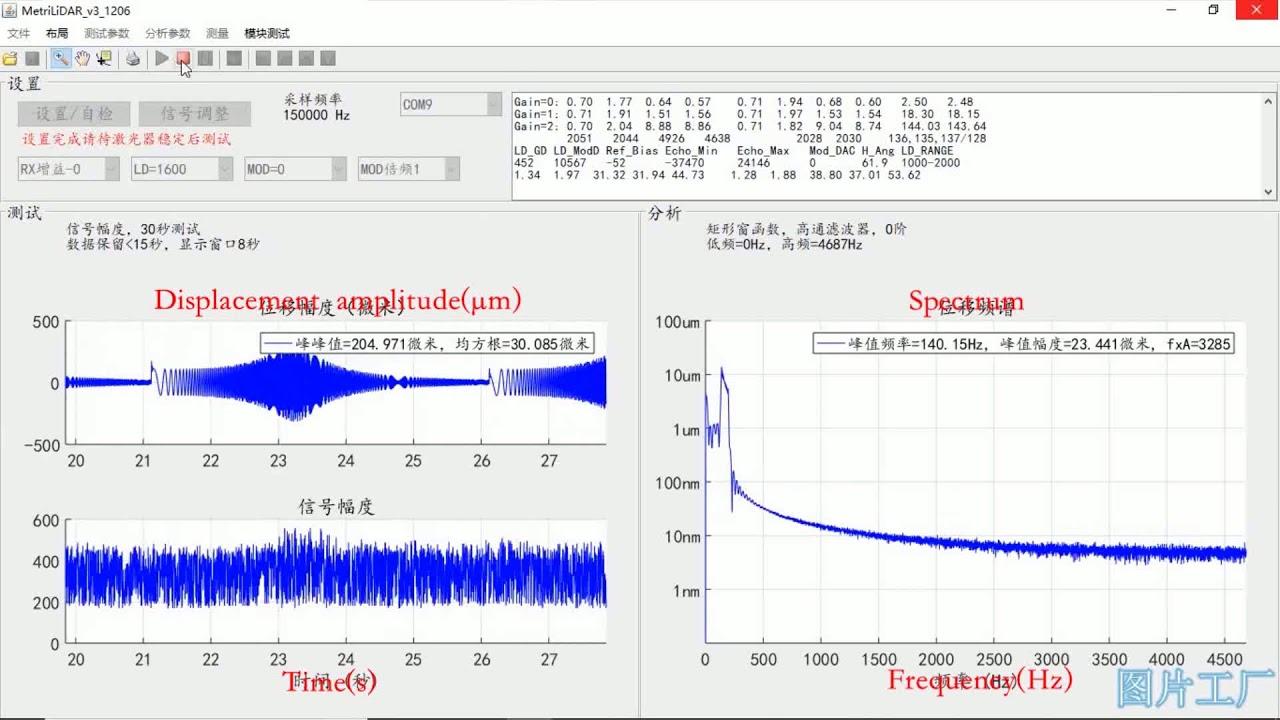 Laser Vibration Sensor: Frequency sweep vibration test