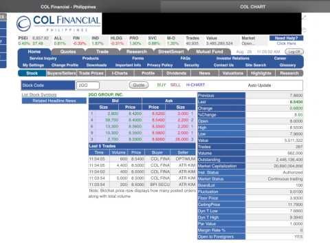 Epektibong paraan para kumita araw araw sa stock market (COLfinancial)