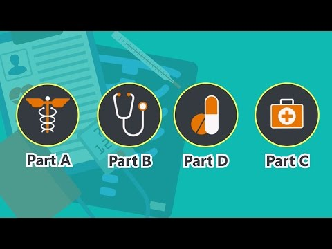 What is Medicare? | Medicare 101