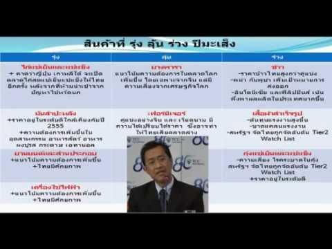 ทิศทางการส่งออกของไทย ปี 56