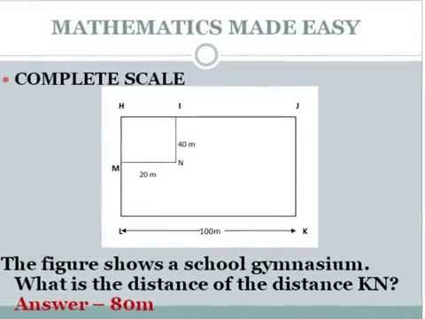 Mathematics Made Easy: Measurement Theory