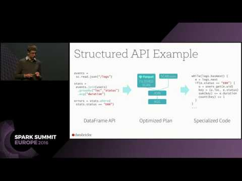 Simplifying Big Data Applications with Apache Spark 2.0 (Matei Zaharia)