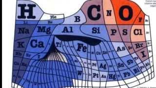 Memoriza la tabla peridica de los elementos qumicos con aprende la tabla peridica de una forma divertida urtaz Gallery