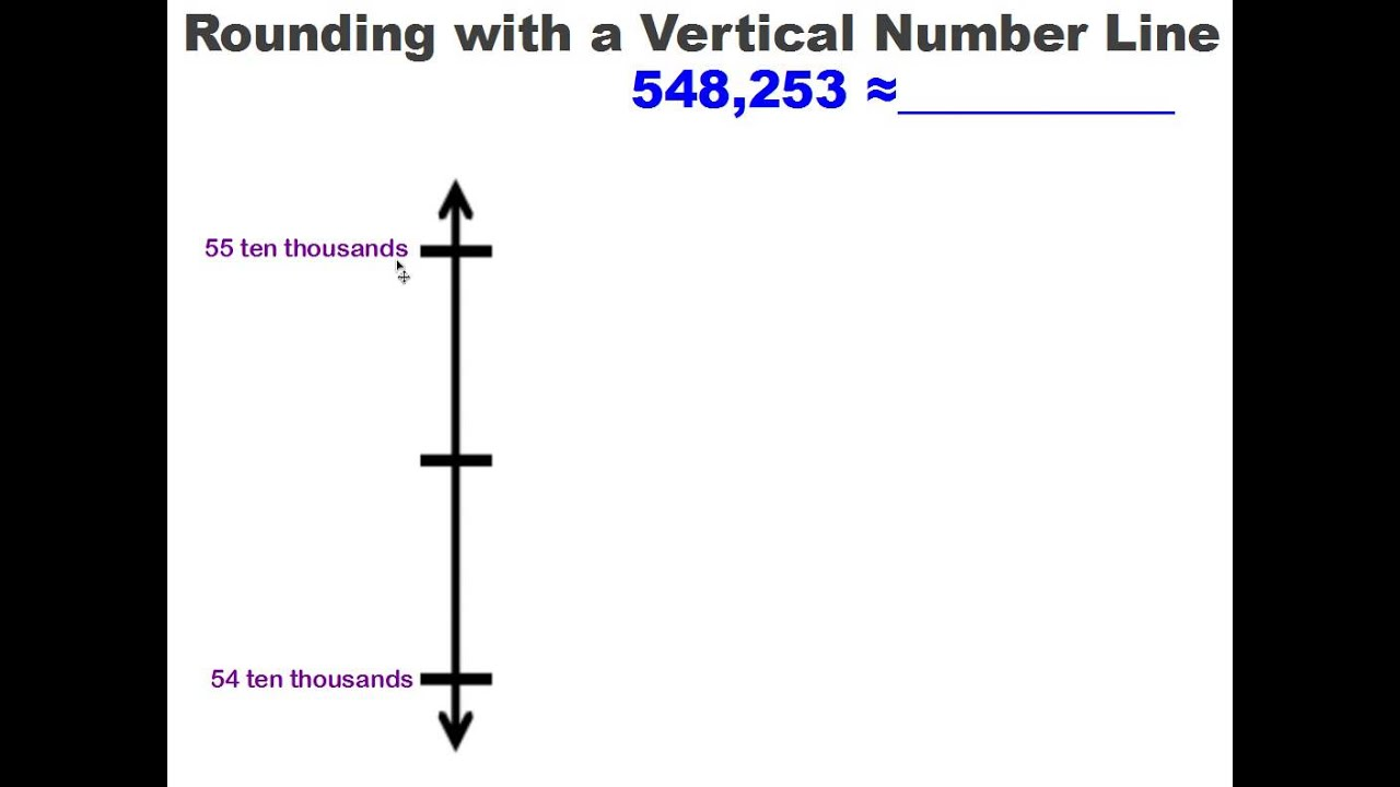 medium resolution of Rounding with a Vertical Number Line - Engage NY Math - Common Core -  YouTube
