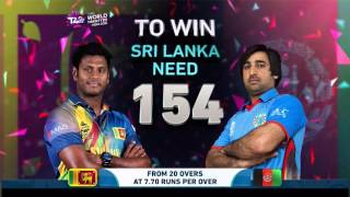 ICC #WT20 Sri Lanka v Afghanistan Cricket Match Highlights
