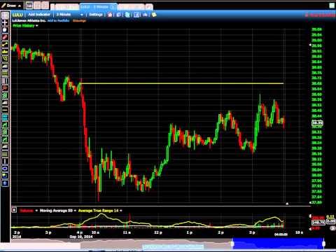 Trades setup overview 9/10/14