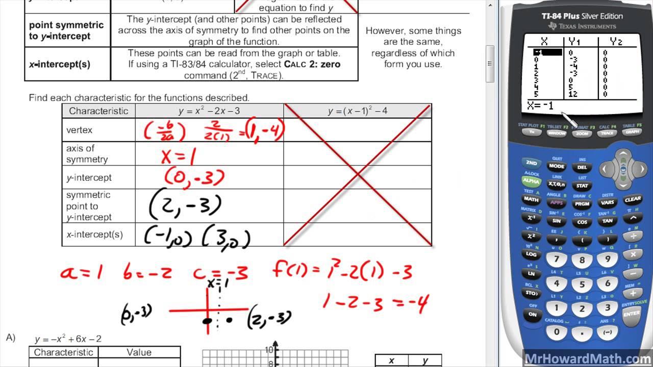 Standard form characteristics of quadratics youtube standard form characteristics of quadratics falaconquin
