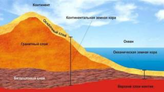 Изучение земной коры (рассказывает геолог Павел Плечов)