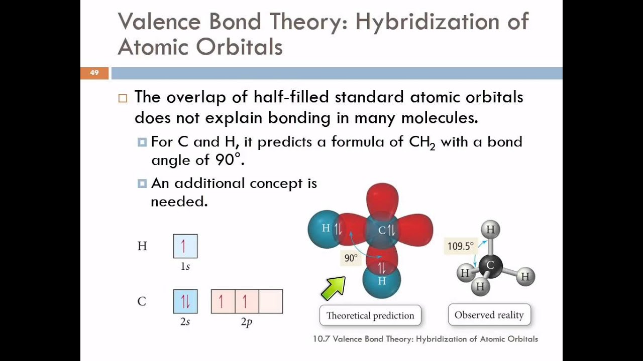 hybridization of atomic orbitals The carbon atom has sp hybridization the o atoms have sp2 hybridization   bonding pair, it will also form three equivalent sp2 hybrid orbitals.