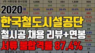 한국철도시설공단 채용공고ㅣ철시공 서류 불합격률 87.4…