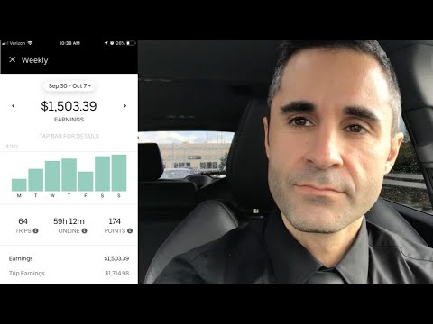 Uber Driver Pay | This Is Why You Should Not Be An Uber Driver | Is Uber Worth It