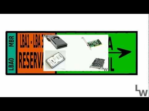 Anexo. La arquitectura de los discos duros. MBR y GPT