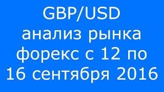 видео Обзор рынка на 16 сентября 2016