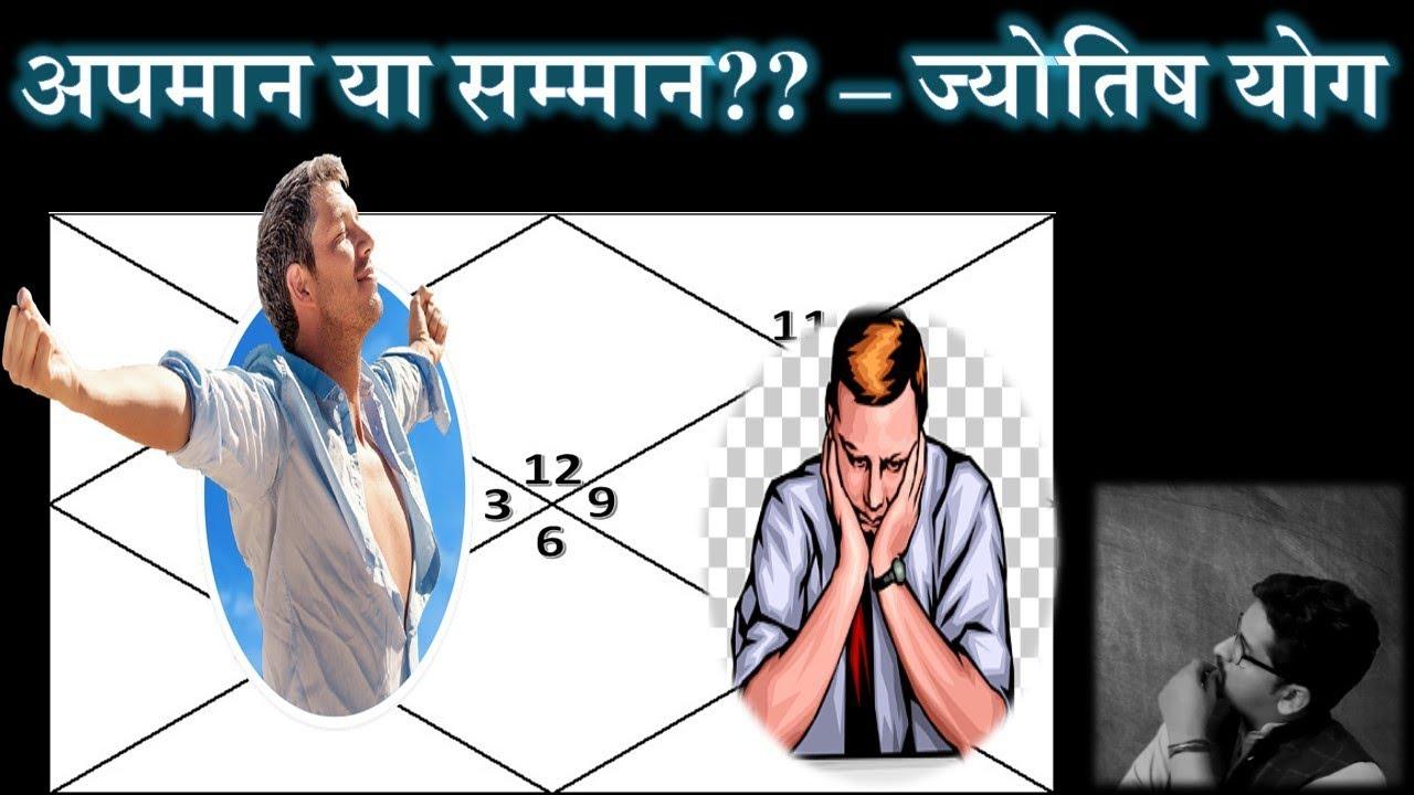 कुंडली में कैसे देखे अपमान या सम्मान – Nitin Kashyap