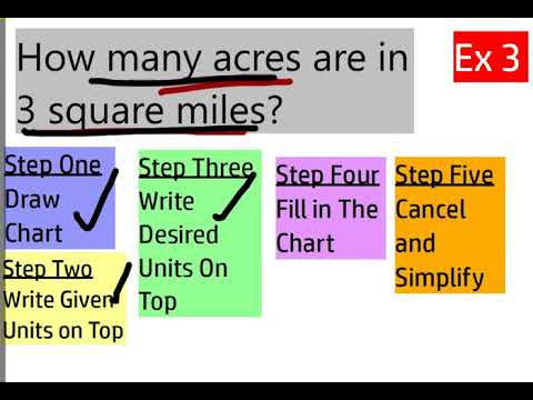 Convert Square Miles To Acres