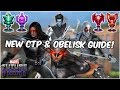 The BEST Characters for ALL CTPs & Obelisk Guide! - Marvel Future Fight