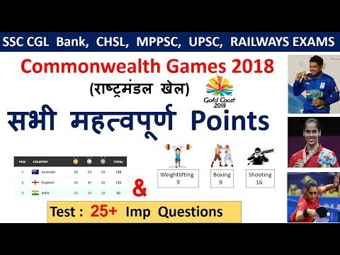 Commonwealth game 2018 | MCQ On Commonwealth game 2018 For Railway , SSC , Banking ,Police Exam
