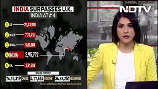 Covid-19 News: India At No. 4 On Global Coronavirus Chart, Overtakes UK