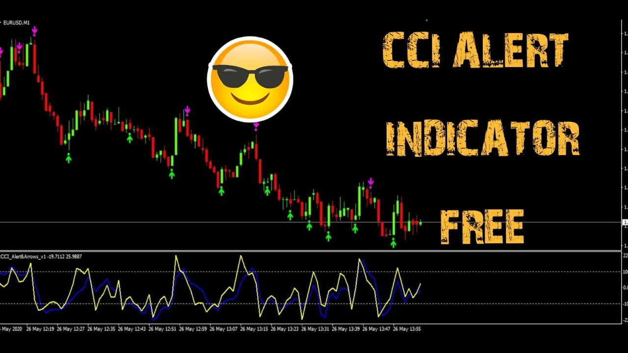 Cci indicator in binary options how to read