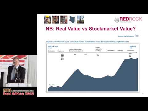 Mining Business and Investment East Africa 2012 - Presentation - Red Rock Resources