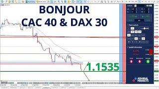 #EURUSD CFD - L'Euro Dollar test les 1.1535 ce matin! Analyse Bonjour CAC 40 et DAX 30 du 02/10