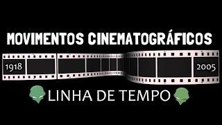 MOVIMENTOS CINEMATOGRÁFICOS: LINHA DE TEMPO