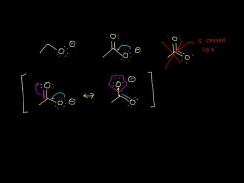 how to draw ferrocene on scifinder