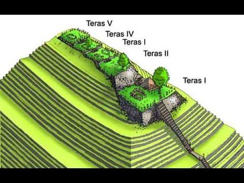 My Trip My Adventure, explore Konstruksi Situs Megalithikum Gunung Padang, Cianjur, Jawa Barat