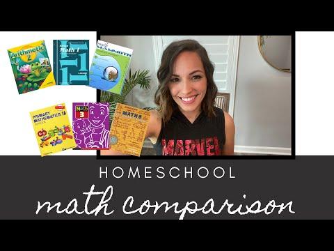 Typical First Grade Math Curriculum