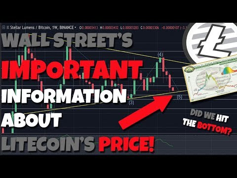 Litecoin Bottomed Out? What a Wall Street Chart Tells Us About Litecoins Price