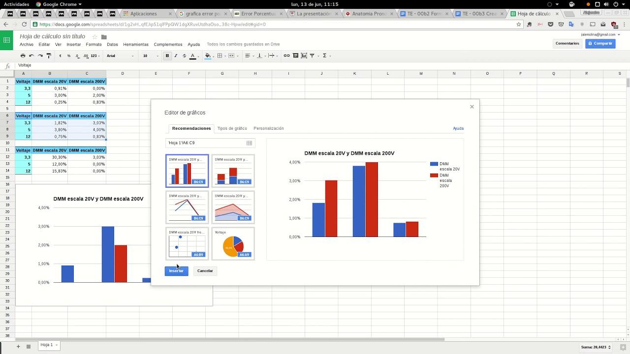 Gráficos para informe de laboratorio en Hojas de cálculo de Google ...