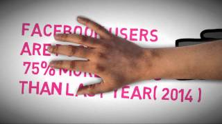 Social Video Revolution 2015