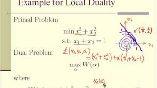 Hard-Margin Support Vector Machines (SVMs)-1