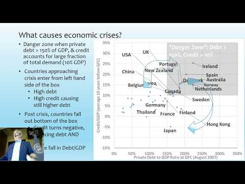 How private debt and credit cause financial crises