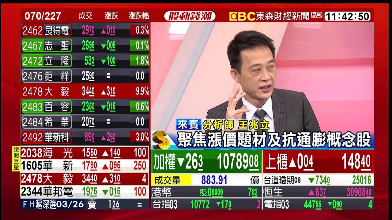 聚焦漲價題材 抗通膨概念股 20180301【股動錢潮】王兆立 - YouTube