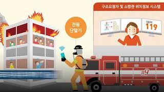 2020 국제치안산업박람회 - 한국전자통신연구원_인공지…