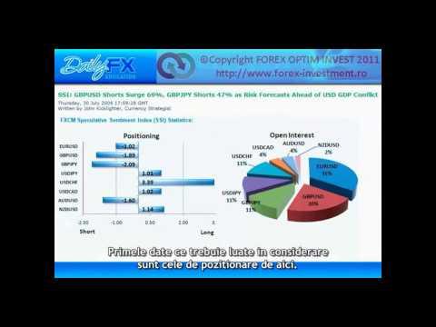 Analiza tehnica Forex- Speculative Sentiment Index