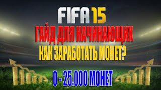 FIFA 17: Как заработать монеты. Трансферный рынок