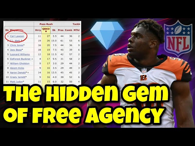Carl Lawson is the HIDDEN GEM of NFL Free Agency, 2021