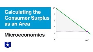 Calculating the Consumer Surplus as an Area | Microeconomics