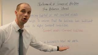 Working capital/ Net current assets & Net assets